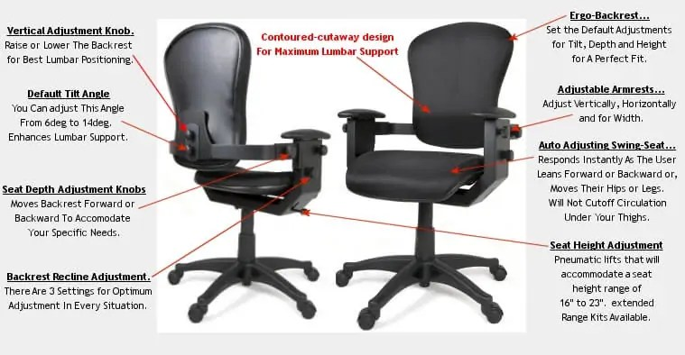 pc gaming chair components