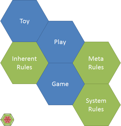 Play, Toys, Games and Rules