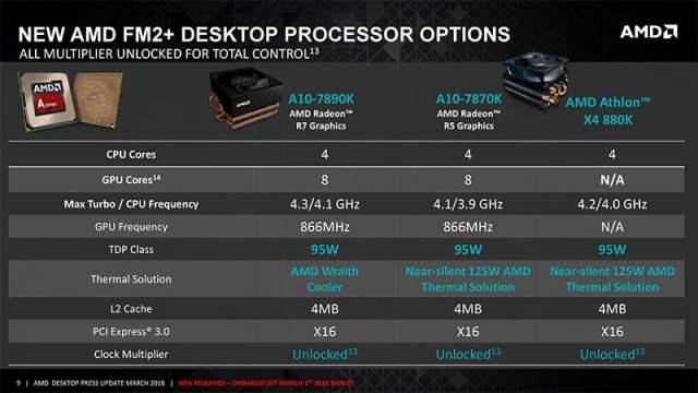 NewAMDFM2Processors