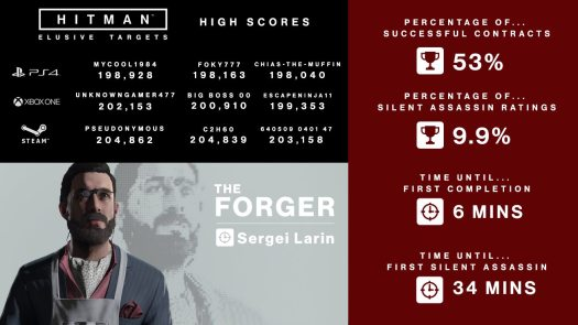 HITMAN Elusive Target Infographic Released