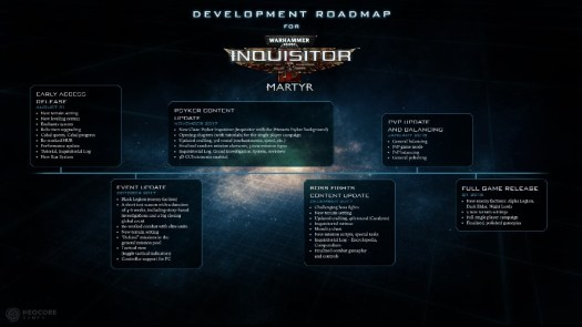 Warhammer 40,000: Inquisitor - Martyr Now Available on Steam Early Access