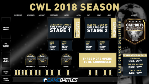 Call of Duty World League Unveils 2018 Season, $4.2 Million Total Prize Pool and New CWL National Circuit