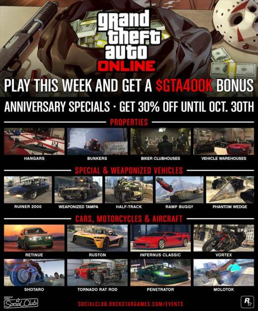 GTA Online Celebrates 4 Years with GTA$400k Giveaway, Halloween Specials, and Much More