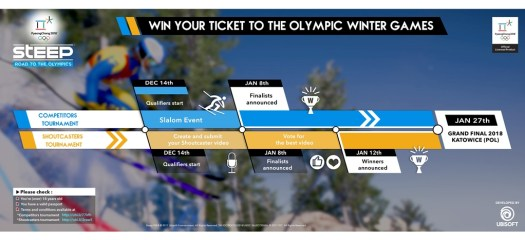 Steep Road To The Olympics Competition is on, Winners to Attend Pyeongchang 2018