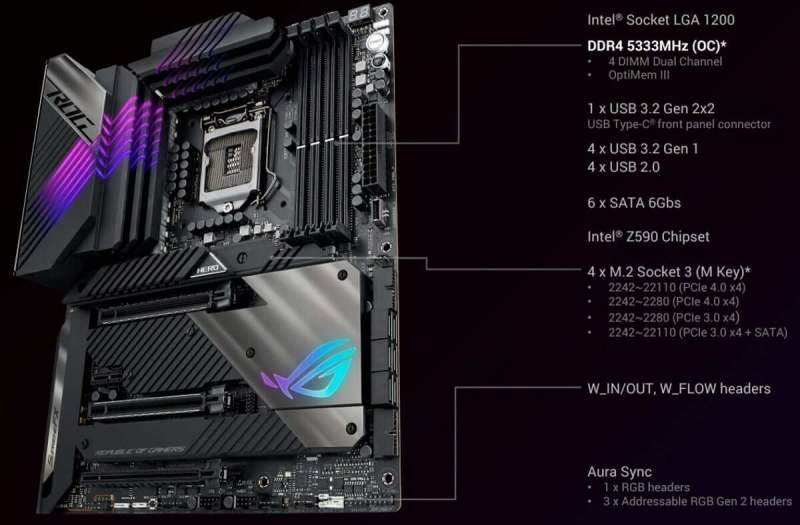 ASUS ROG Maximus XIII Hero Z590 Motherboard - Features list