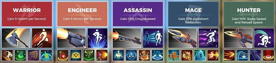 realm royale classes heroes