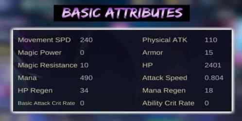 Mobile Legends Selena Basic Attributes