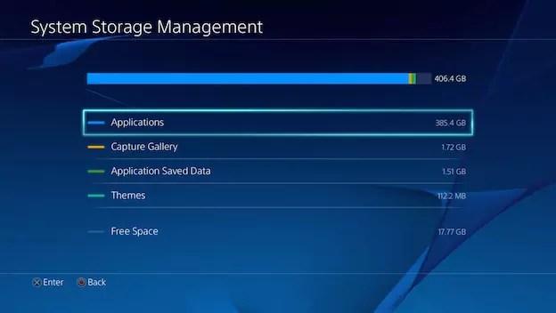 PlayStation 4 CE-37704-1