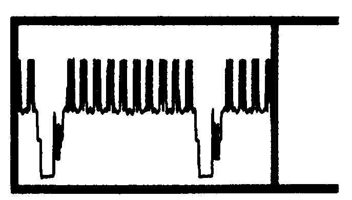 Troubleshooting Deflection Circuits