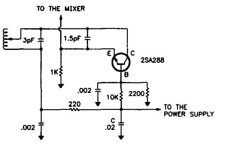 Troubleshooting Tuner Circuits