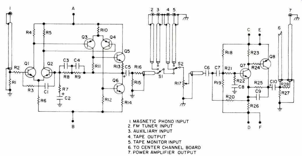 Construct a Wide Bandwidth Preamplifier (Feb. 1977)