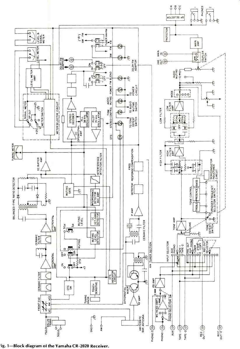 yamaha 01v96 block diagram