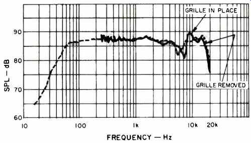 Yamaha NS-1000 Loudspeaker System