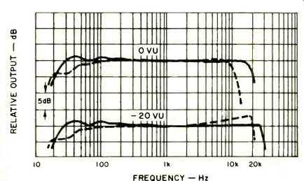 Akai Model GX 267D Open-Reel Tape Deck (Jun. 1979)