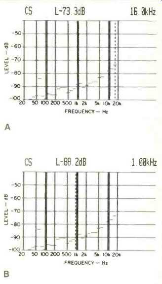 Sony PCM-701 Digital Audio Processor (Apr. 1983)
