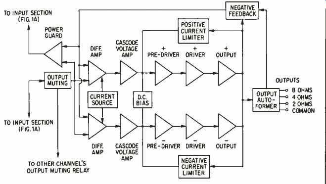 McIntosh MC2600 Amplifier (Feb. 1992)