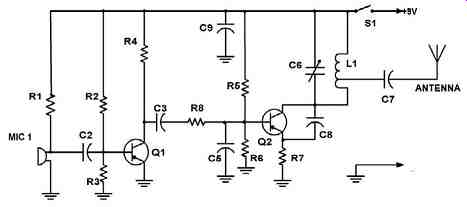 Simple Low-Power Transmitters for Experimenters