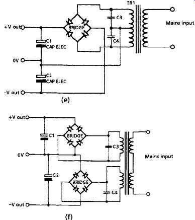 POWER SUPPLIES for AUDIO AMPLIFIERS