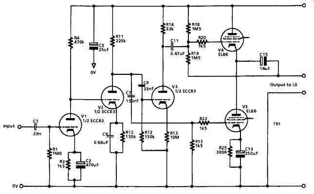 TUBE-BASED AUDIO POWER AMPLIFIERS