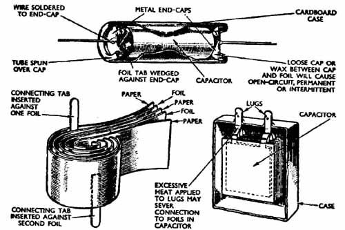 Capacitors--Vacuum Tube (Valve) Radio and Audio Repair Guide