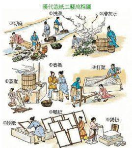 fabbricazione_carta