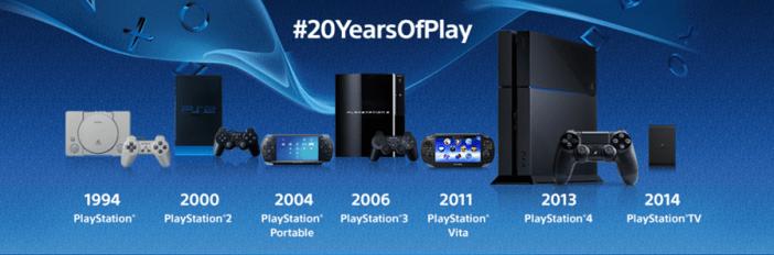Di certo la PlayStation ne ha fatta di strada... - Gamobu