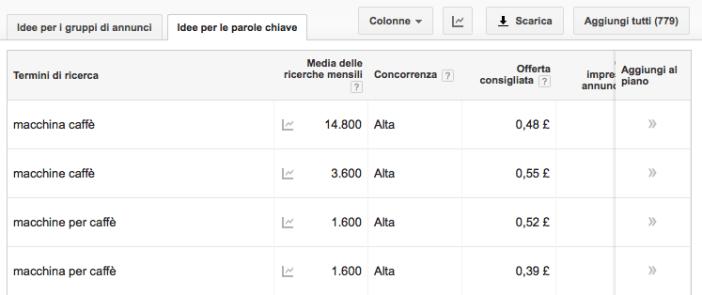 Parole suggerite da Google AdWords pianificazione parole chiave - Gamobu