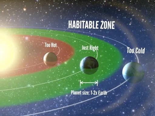 earth-planets