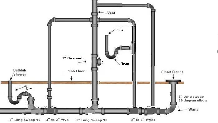 medium resolution of diagram of tub shower plumbing