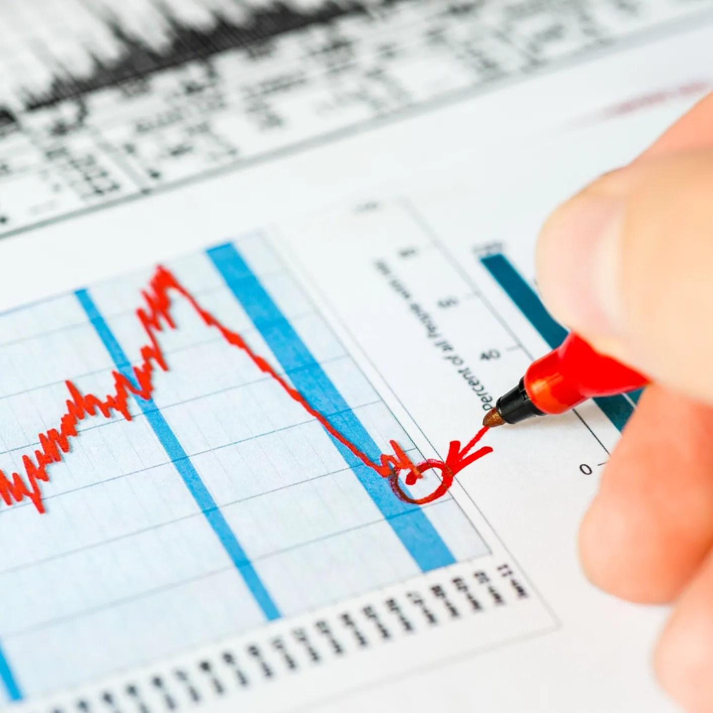 stock market today money