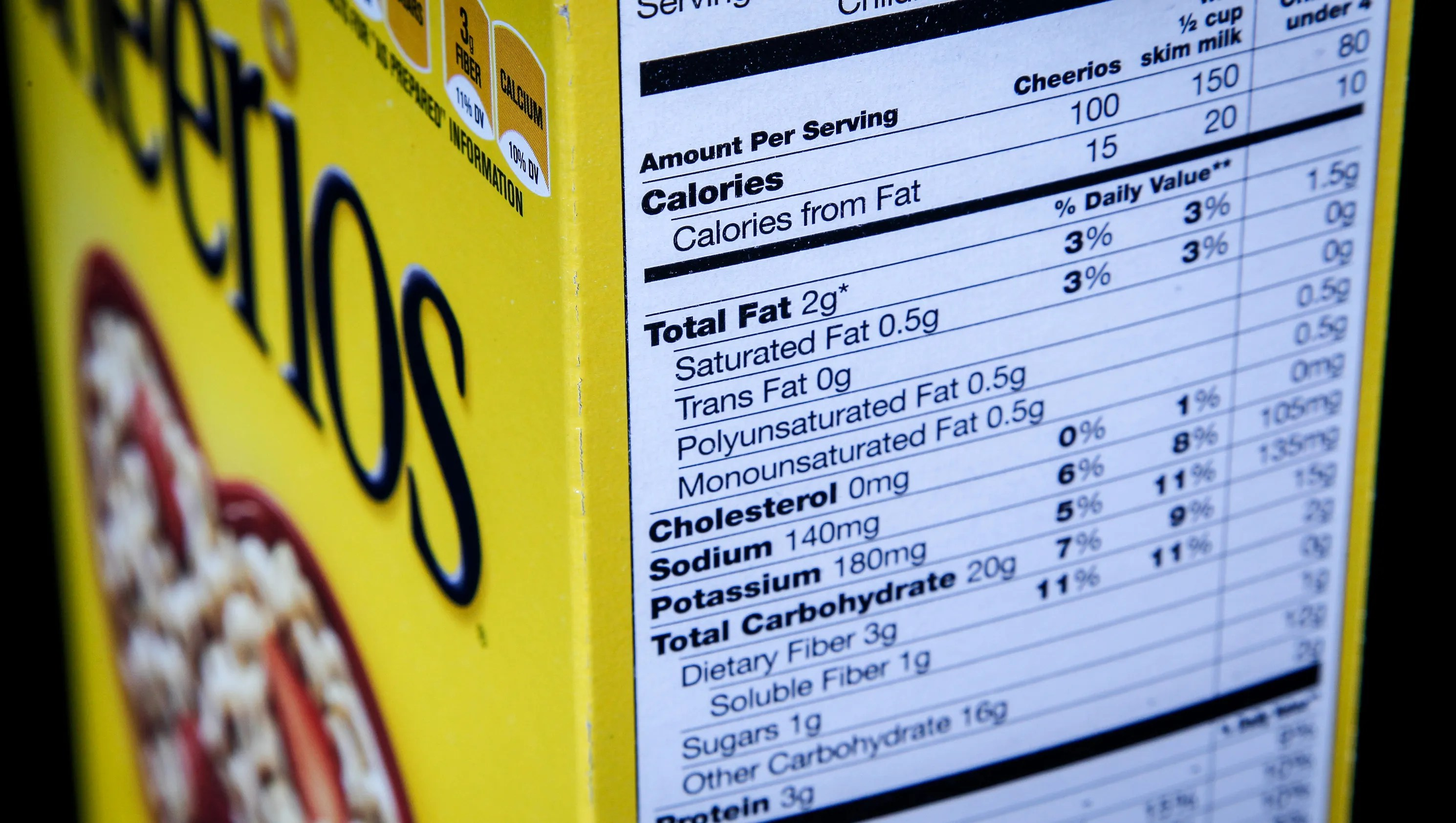 New Nutrition Facts Panel Has Line For Added Sugar