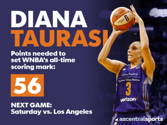 Diana Taurasi is closing in on the WNBA's all-time
