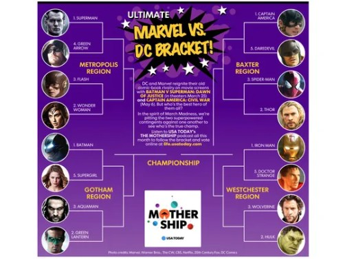 marvel vs dc bracket