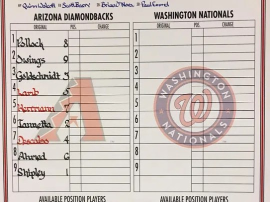 Starting lineup for the Arizona Diamondbacks vs. Washington