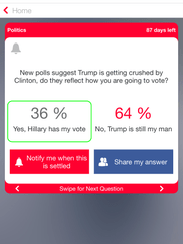 Smartphone poll by Zip, the Q&A app differs from most