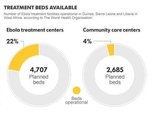U.S. uniformed officers to treat Ebola patients in Liberia