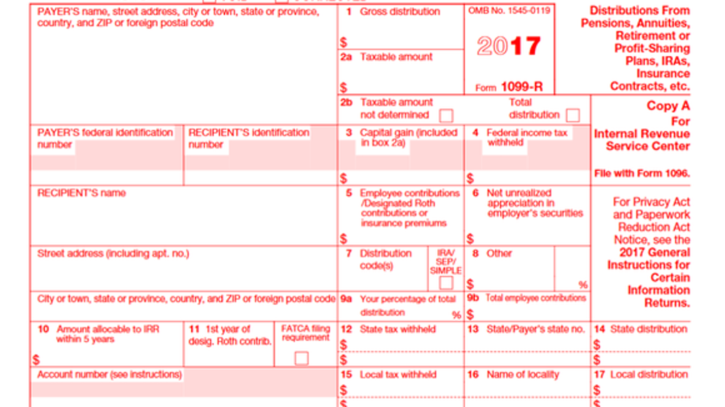 Irs Form R What Every Retirement Saver Should Know