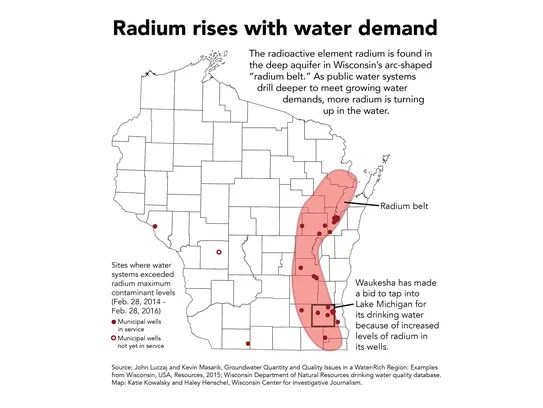 Radium levels rise in Wisconsin tap water
