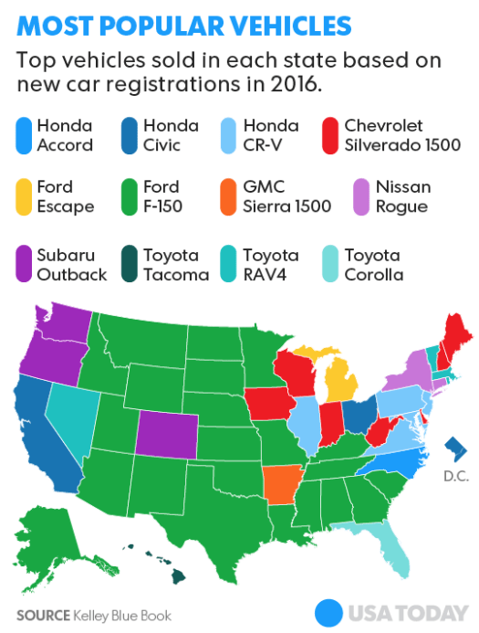 Image result for most popular vehicle by state