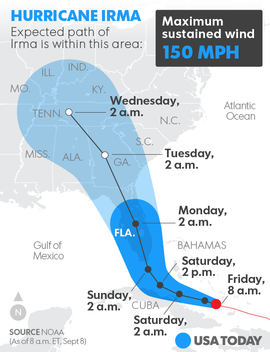 weather channel hurricane central hurricane maria path map