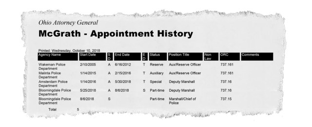 McGrath appointment history