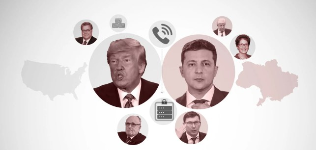 A visual timeline of the events that led up to Trump's fateful phone call