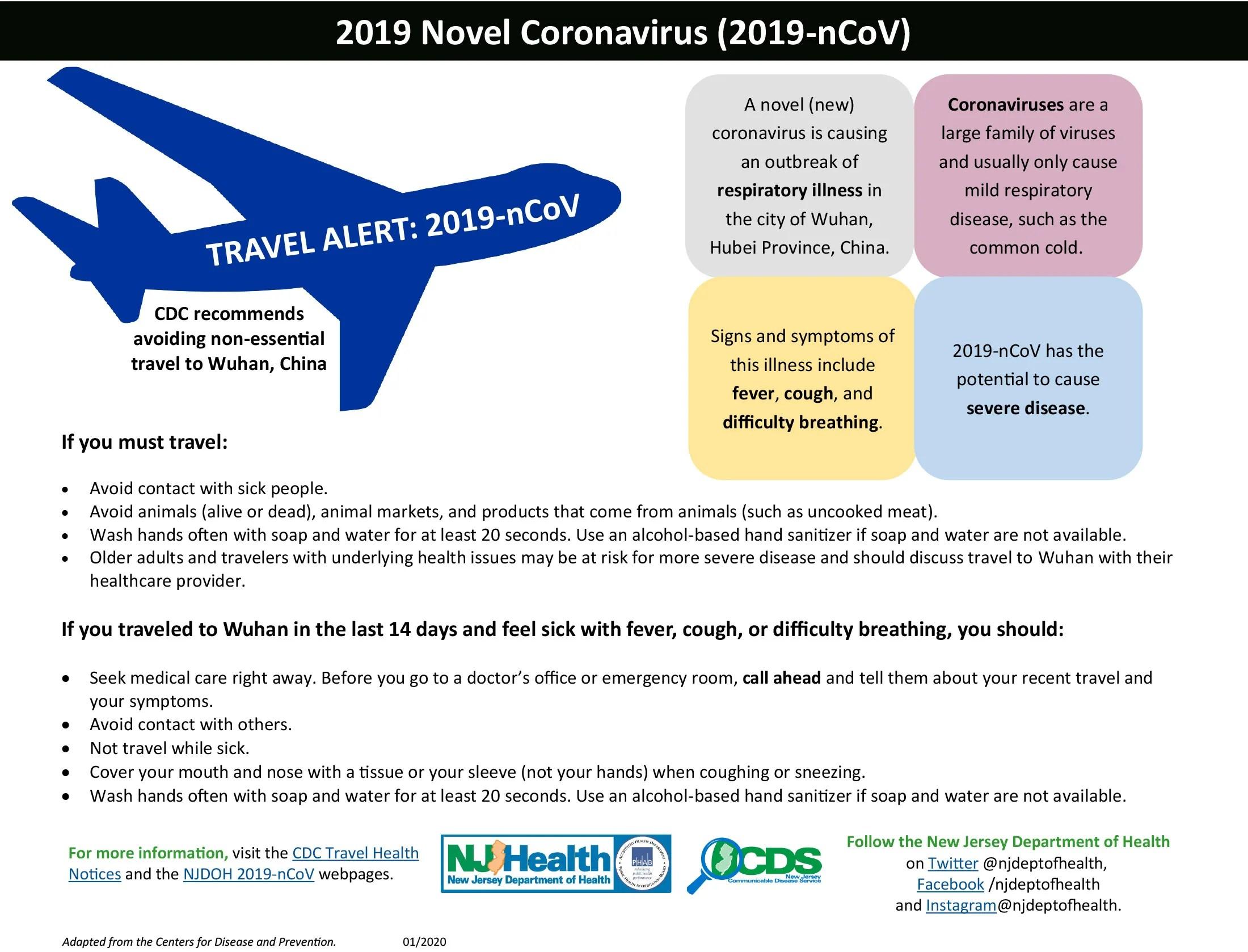 New York Clears Seven Of 10 Suspected Coronavirus Cases