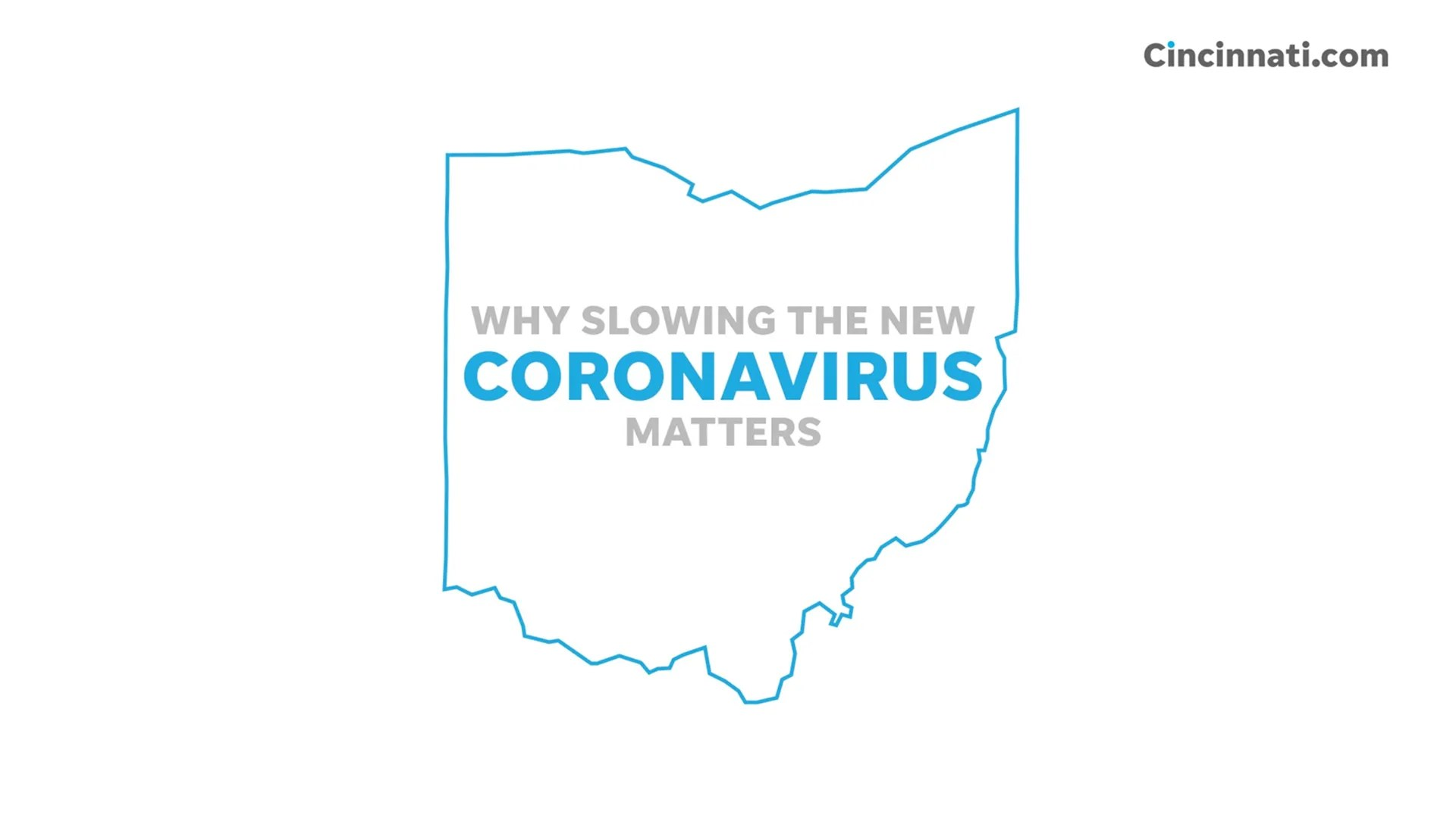 What counties in Ohio have coronavirus cases confirmed?