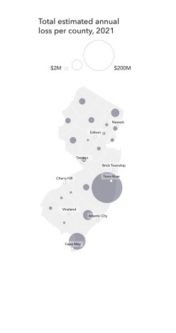 Total estimated annual flood loss  in New Jersey in 2021