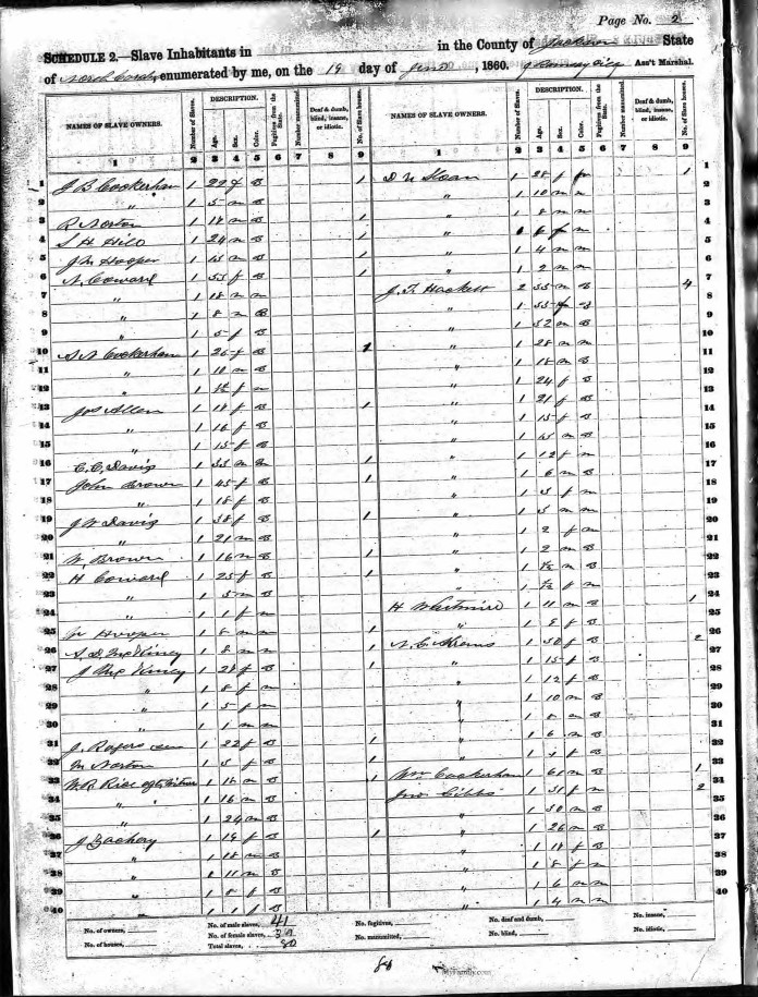 The Great Smoky Mountains African American Experience Project relies on slave schedules, such as this one from the 1860 Census in Jackson County, which list the slaveowners' names and the people they owned only by age, sex and color, to research early Black people in the Smokies region.