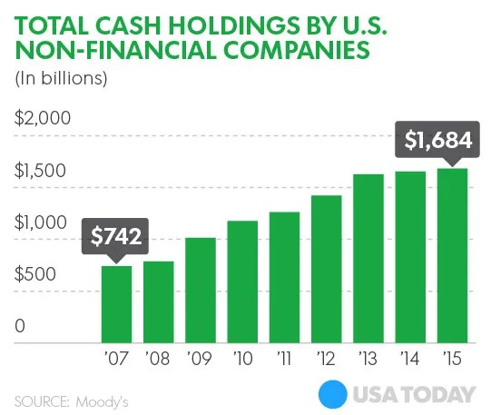 how to avoid withholding tax on u.s dividend stocks