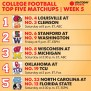 College Football Week 5 Top 25 Schedule Tv Times And