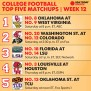 College Football Week 12 Top 25 Schedule Tv Times And