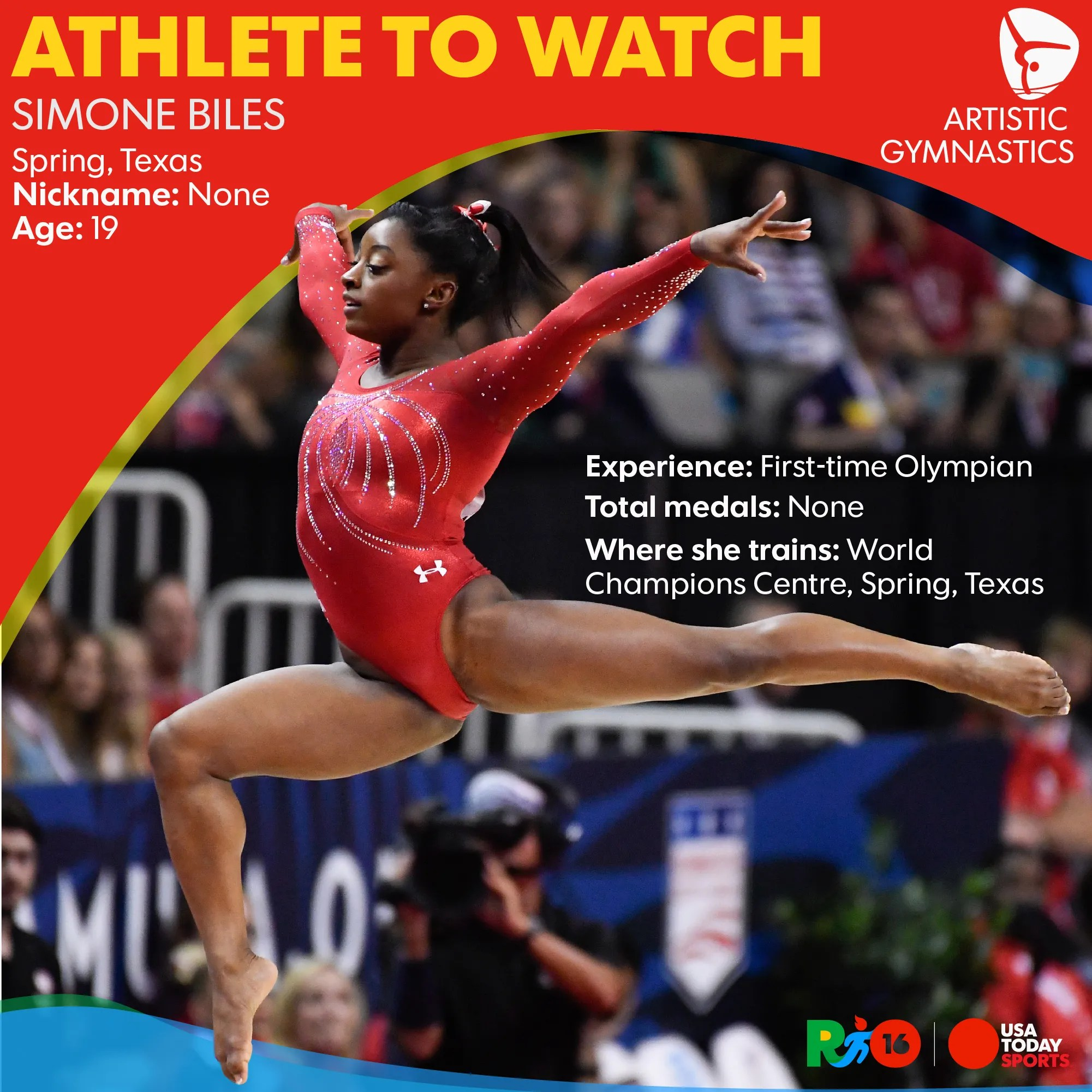 Simone Biles Could Be Olympic Games Shining Star